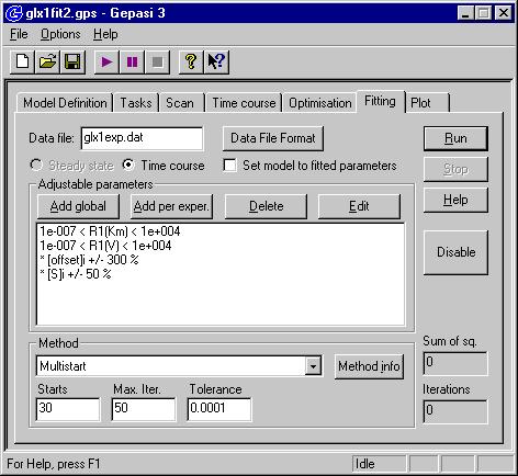 gepasi software